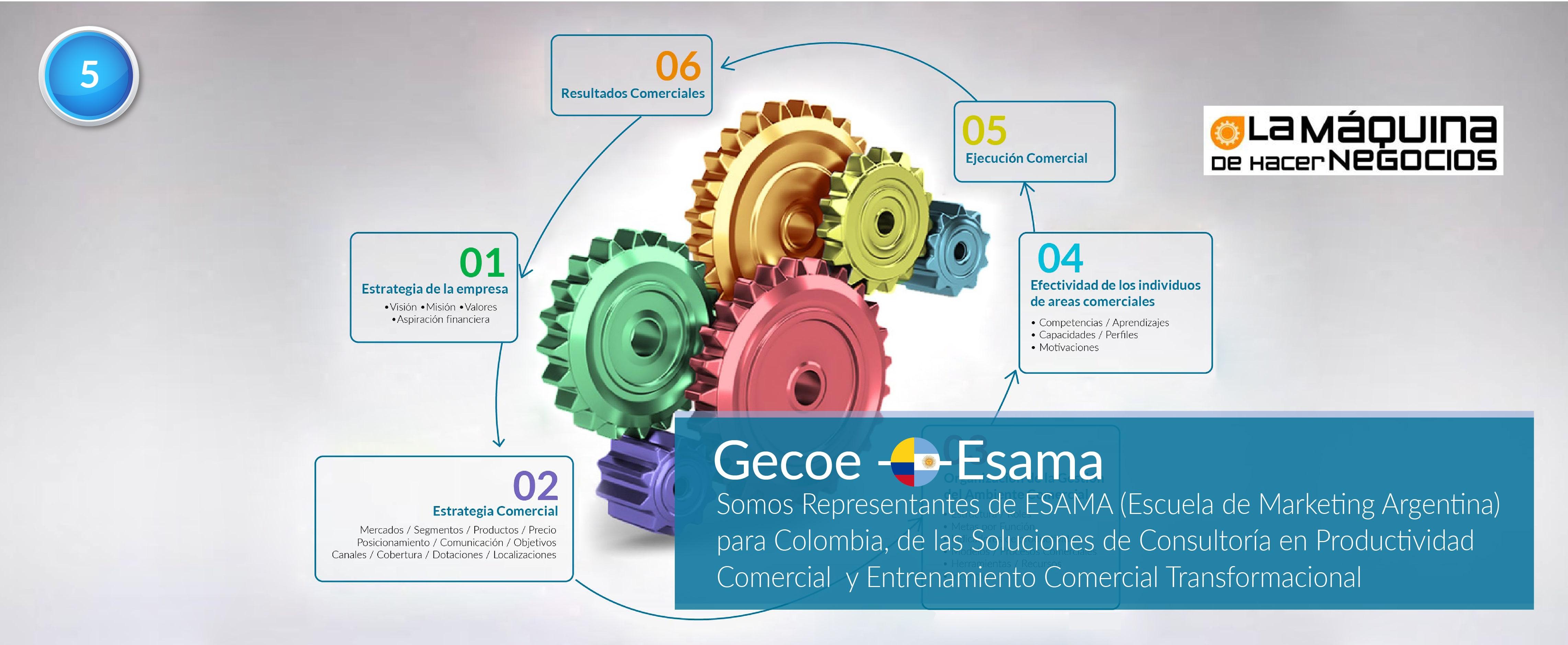 http://gecoe.com.co/wp-content/uploads/2017/04/BANNERS-GECOE2-05-min.jpg